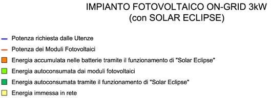 scritta_solar