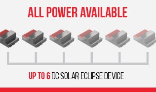 Storage System Solar Eclipse - All power available